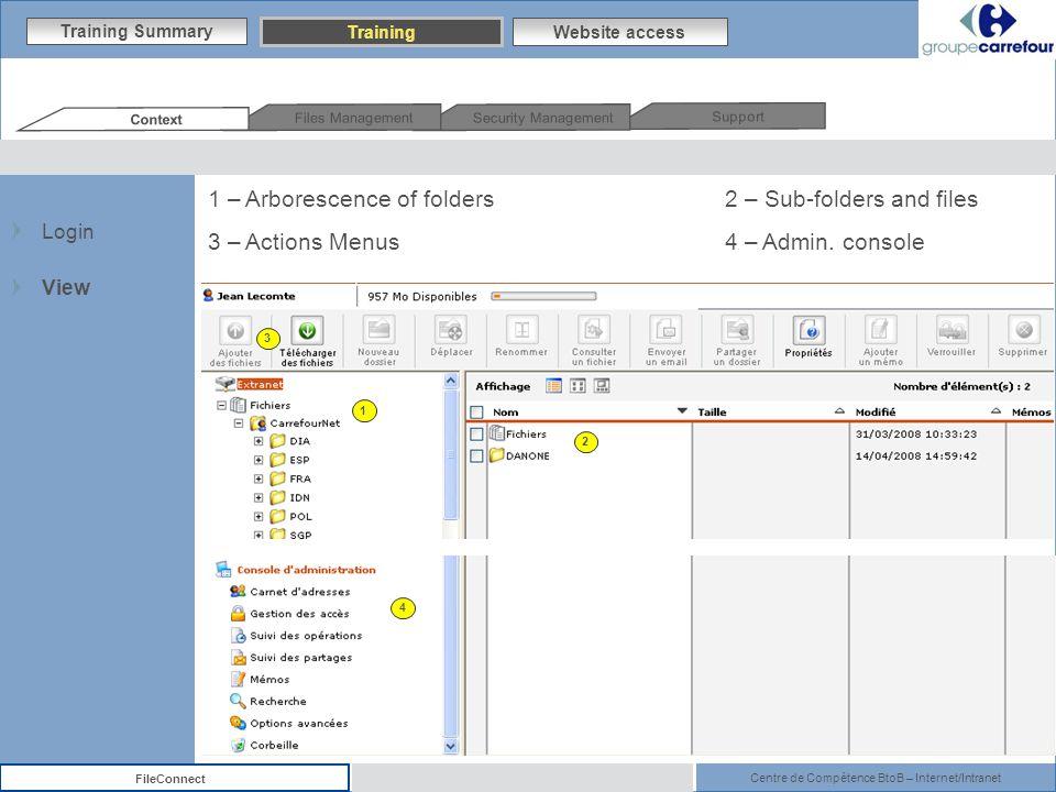 Centre de Compétence BtoB – Internet/Intranet FileConnect 1 2 1 – Arborescence of folders 2 – Sub-folders and files 3 – Actions Menus 4 – Admin.