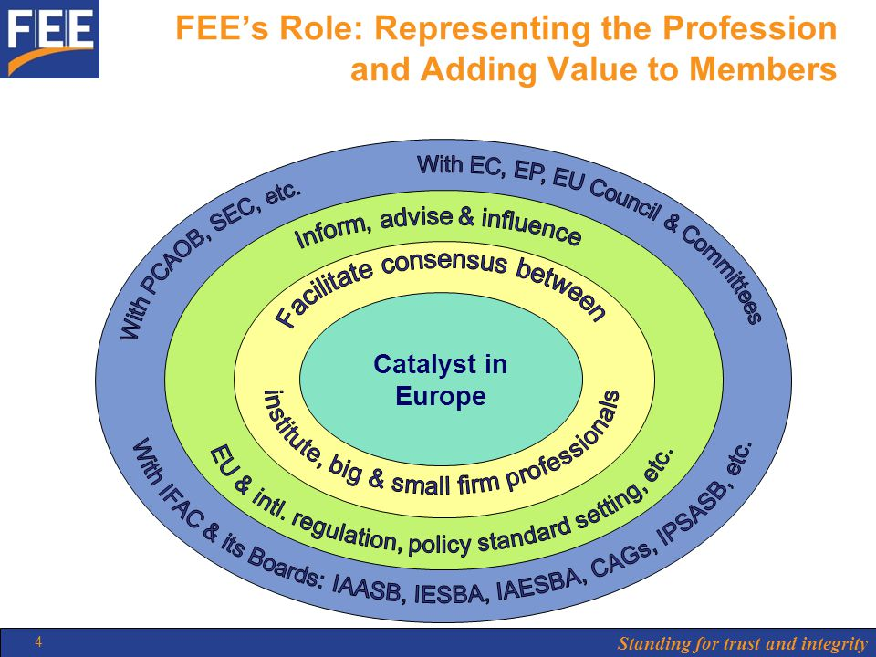 Standing for trust and integrity 4 FEE's Role: Representing the Profession and Adding Value to Members Catalyst in Europe