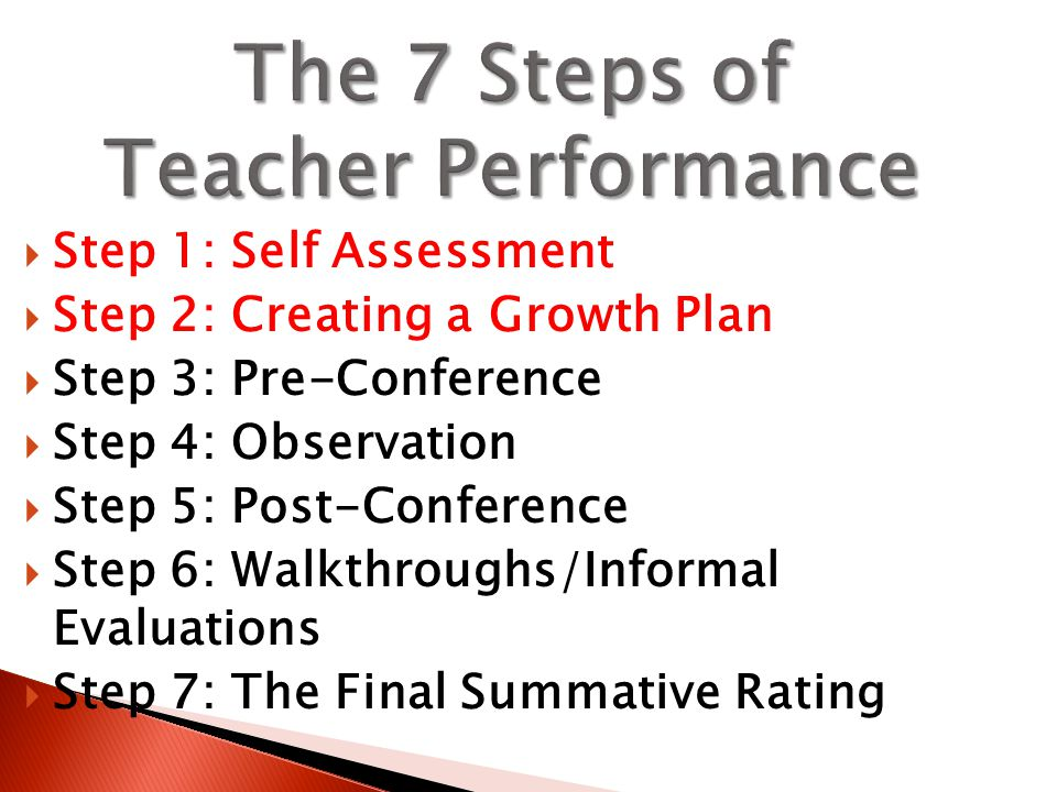  Record evidence of strengths and areas for growth in each of the 7 Standards for the Teaching Profession.