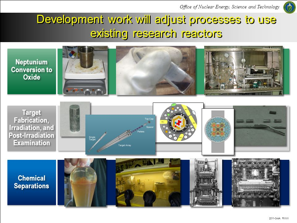 Office of Nuclear Energy, Science and Technology Development work will adjust processes to use existing research reactors 2011-044A RMW Target Fabrica