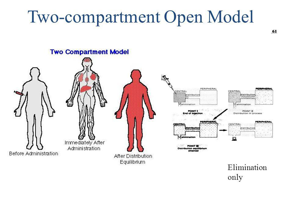 Two-compartment Open Model Elimination only
