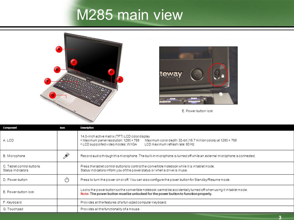 3 M285 main view ComponentIconDescription A.