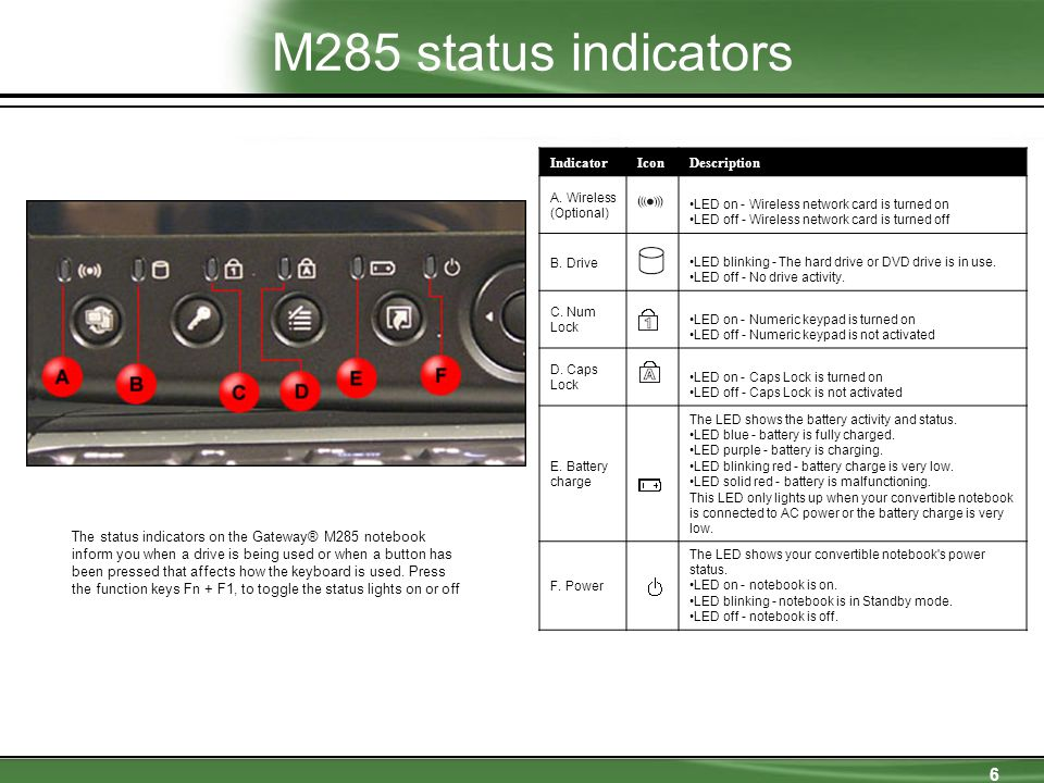 6 M285 status indicators The status indicators on the Gateway® M285 notebook inform you when a drive is being used or when a button has been pressed that affects how the keyboard is used.