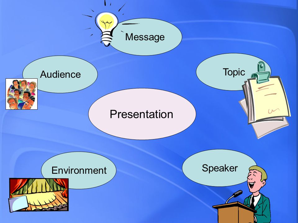 Analyze your audience oAge group oEducation oSocial class oAttitude towards the topic Understand their oNeeds oExpectations oConcerns