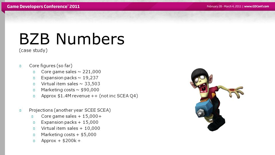 BZB Numbers (case study)  Core figures (so far)  Core game sales ~ 221,000  Expansion packs ~ 19,237  Virtual item sales ~ 33,503  Marketing costs ~ $90,000  Approx $1.4M revenue ++ (not inc SCEA Q4)  Projections (another year SCEE SCEA)  Core game sales + 15,000+  Expansion packs + 15,000  Virtual item sales + 10,000  Marketing costs + $5,000  Approx + $200k +