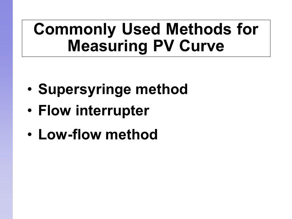 Commonly Used Methods for Measuring PV Curve Supersyringe method Flow interrupter Low-flow method