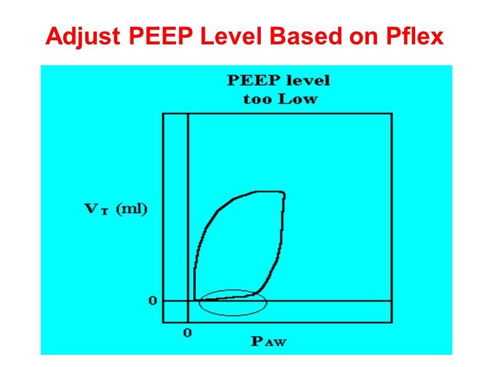 Adjust PEEP Level Based on Pflex