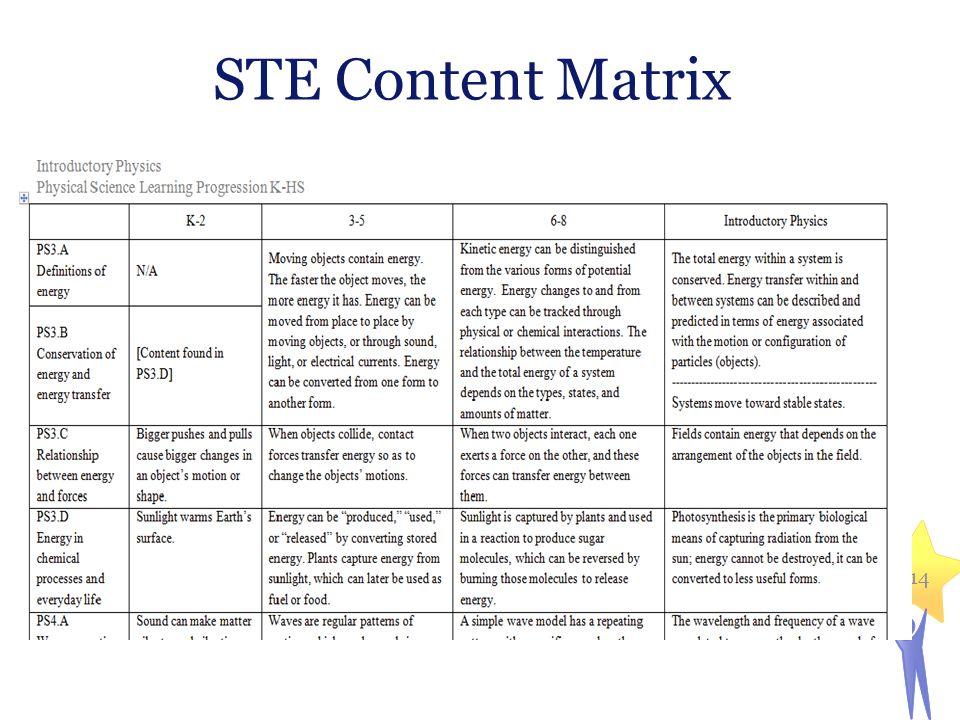 STE Content Matrix 14