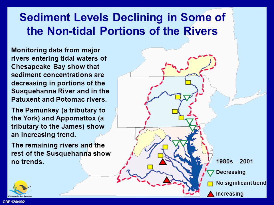 CBP 12/04/02 Monitoring data from major rivers entering tidal waters of Chesapeake Bay show that sediment concentrations are decreasing in portions of the Susquehanna River and in the Patuxent and Potomac rivers.