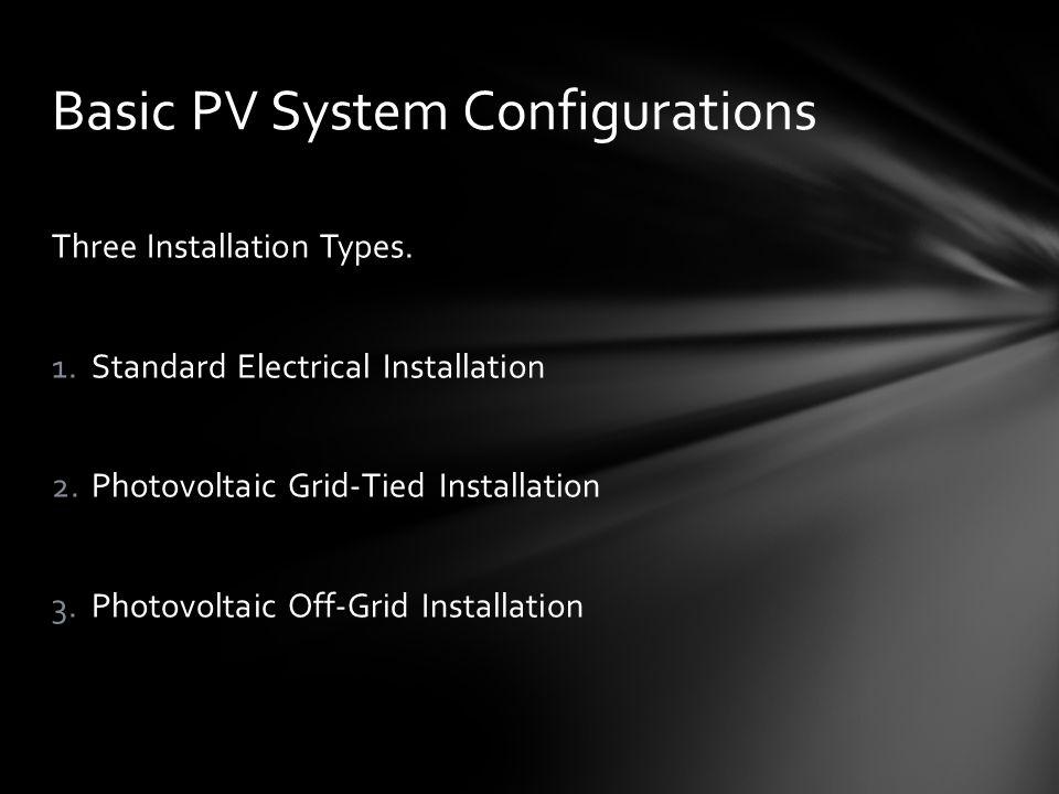 Three Installation Types.