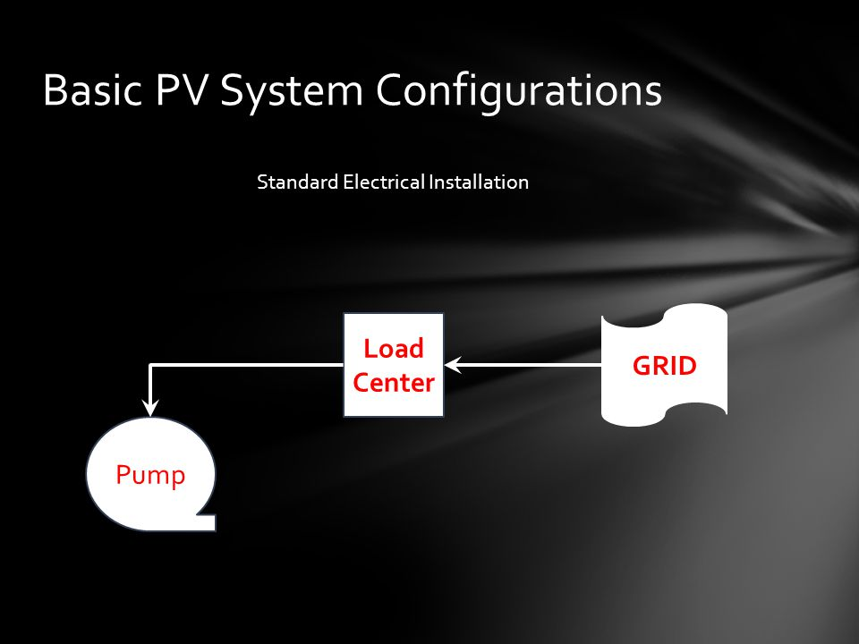 Pump Load Center GRID Standard Electrical Installation