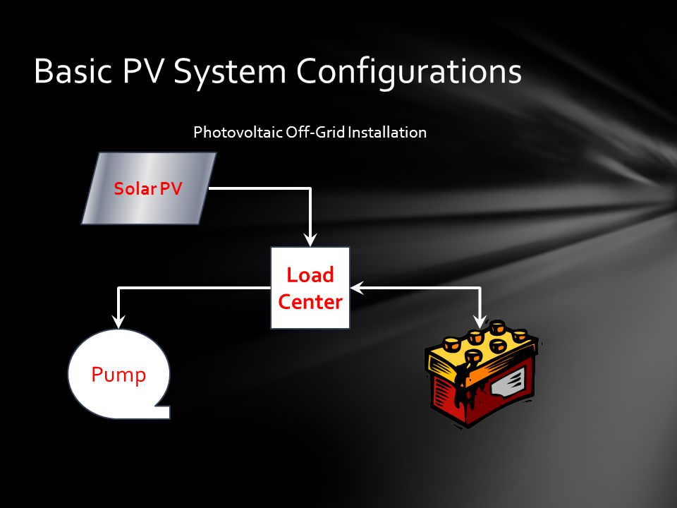 Basic PV System Configurations Pump Load Center Solar PV Photovoltaic Off-Grid Installation
