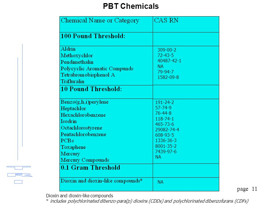 page 11 PBT Chemicals 309-00-2 72-43-5 40487-42-1 NA 79-94-7 1582-09-8 191-24-2 57-74-9 76-44-8 118-74-1 465-73-6 29082-74-4 608-93-5 1336-36-3 8001-35-2 7439-97-6 NA Dioxin and dioxin-like compounds * includes polychlorinated dibenzo-para(p) dioxins (CDDs) and polychlorinated dibenzofurans (CDFs)