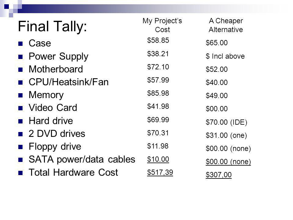 Final Tally: Case Power Supply Motherboard CPU/Heatsink/Fan Memory Video Card Hard drive 2 DVD drives Floppy drive SATA power/data cables Total Hardware Cost $58.85 $38.21 $72.10 $57.99 $85.98 $41.98 $69.99 $70.31 $11.98 $10.00 $517,39 $65.00 $ Incl above $52.00 $40.00 $49.00 $00.00 $70.00 (IDE) $31.00 (one) $00.00 (none) $307,00 A Cheaper Alternative My Project's Cost