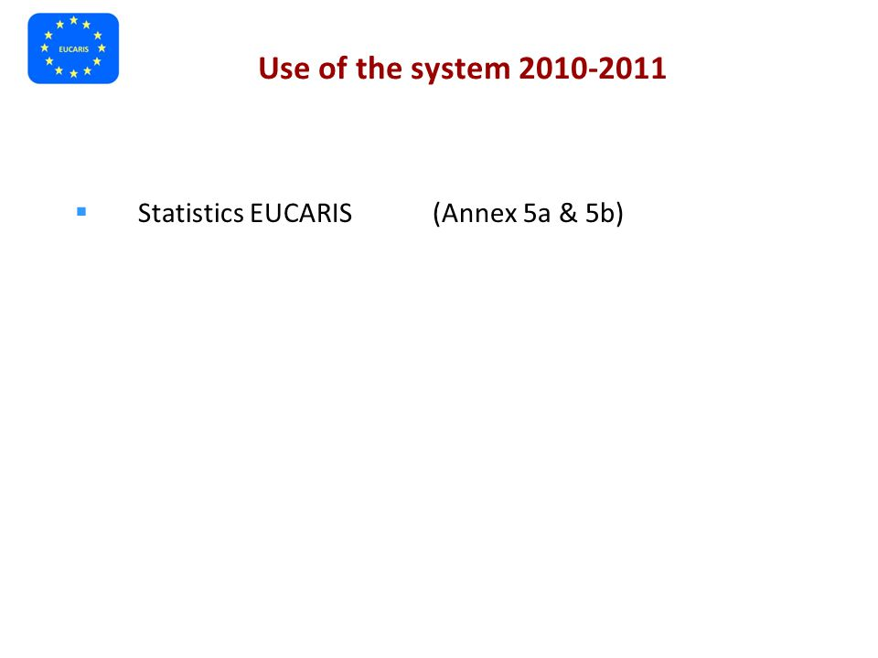  Statistics EUCARIS (Annex 5a & 5b) Use of the system 2010-2011