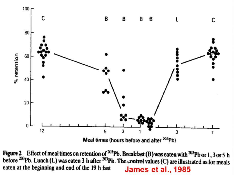 James et al., 1985