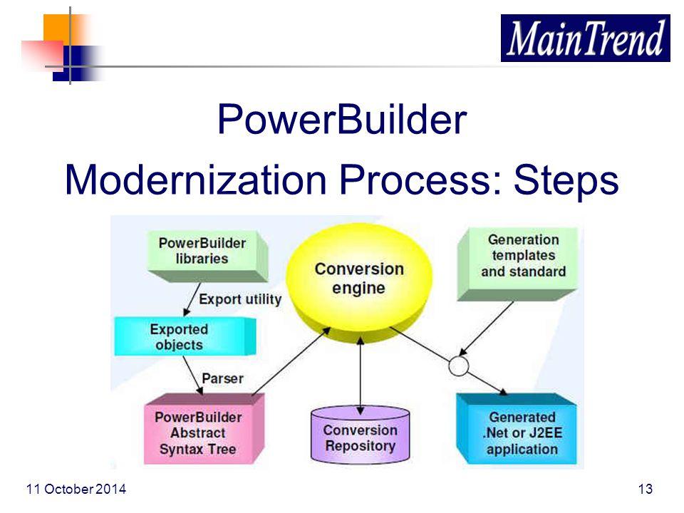 PowerBuilder Modernization Process: Steps 11 October 201413