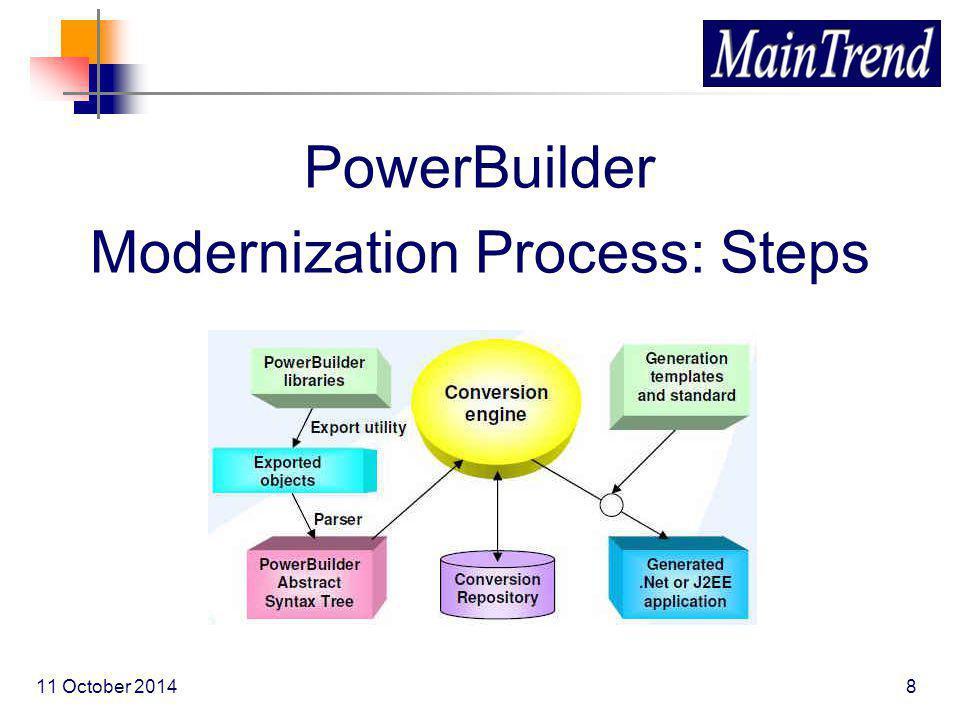 PowerBuilder Modernization Process: Steps 11 October 20148