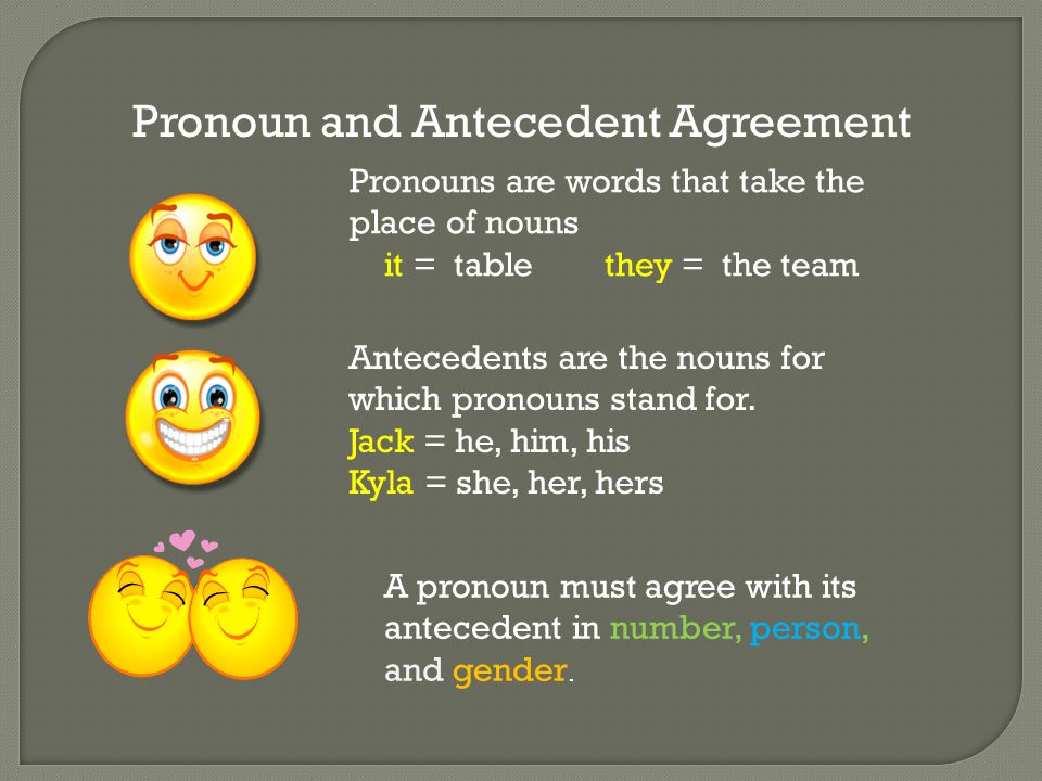 Pronoun and Antecedent Agreement Antecedents are the nouns for which pronouns stand for. Jack = he, him, his Kyla = she, her, hers Pronouns are words