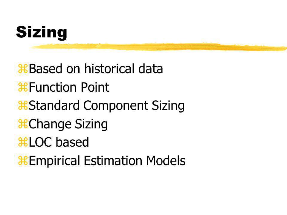 Sizing zBased on historical data zFunction Point zStandard Component Sizing zChange Sizing zLOC based zEmpirical Estimation Models