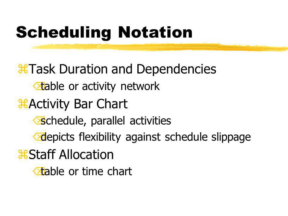 Scheduling Notation zTask Duration and Dependencies Õtable or activity network zActivity Bar Chart Õschedule, parallel activities Õdepicts flexibility