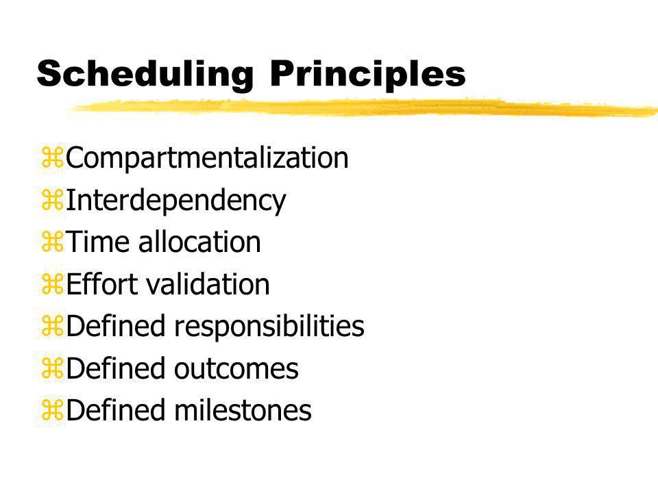 Scheduling Principles zCompartmentalization zInterdependency zTime allocation zEffort validation zDefined responsibilities zDefined outcomes zDefined milestones