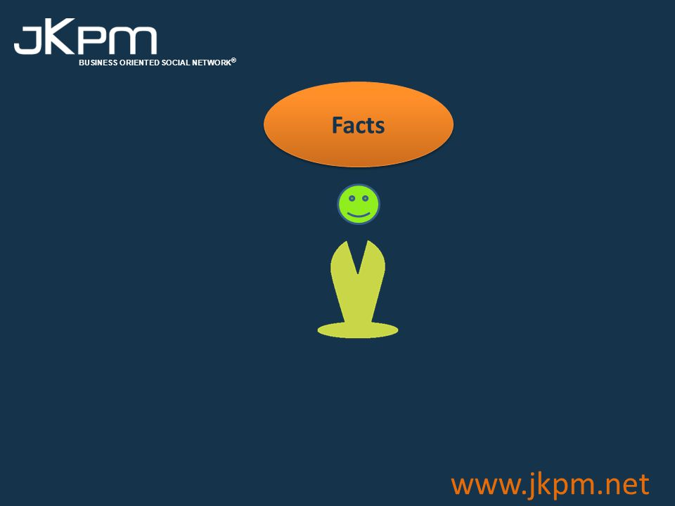BUSINESS ORIENTED SOCIAL NETWORK ® www.jkpm.net Facts