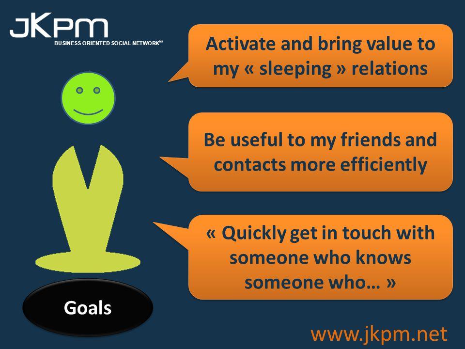 BUSINESS ORIENTED SOCIAL NETWORK ® www.jkpm.net Solution Facts Goals