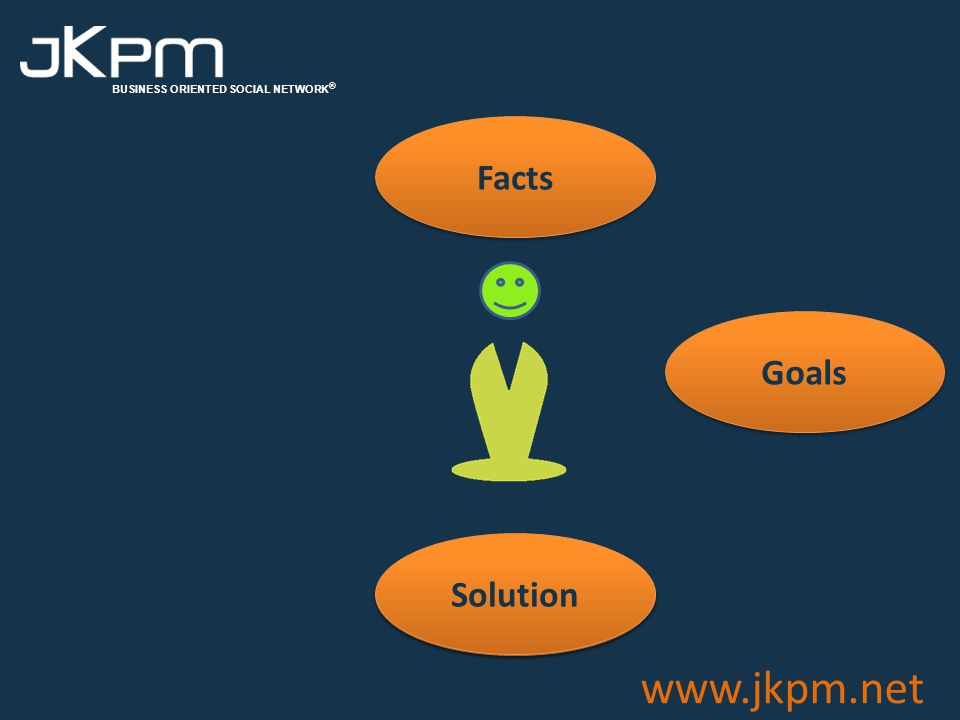 BUSINESS ORIENTED SOCIAL NETWORK ® www.jkpm.net Enrollment exclusively by cooptation Enrollment exclusively by cooptation No JKPM Members directory, nor of their contacts No JKPM Members directory, nor of their contacts Credibility of JKPM founders and partners Credibility of JKPM founders and partners Guarantees