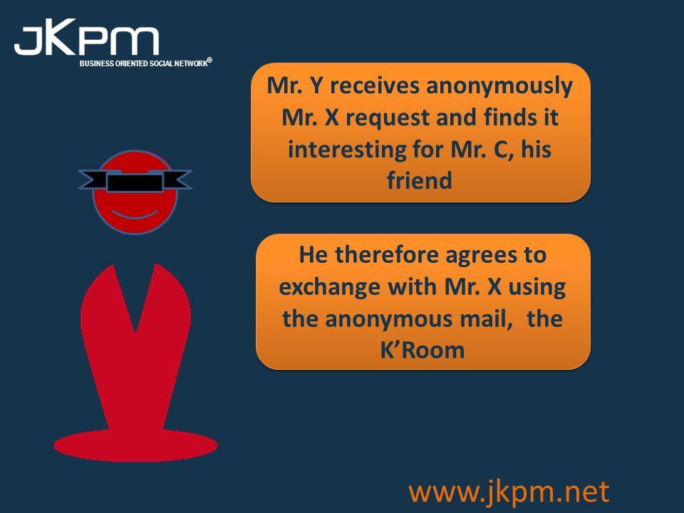 BUSINESS ORIENTED SOCIAL NETWORK ® www.jkpm.net Mr.