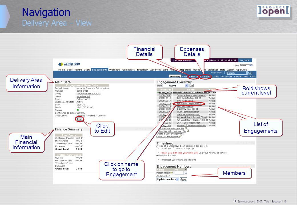  ]project-opem[ 2007, Title / Speaker / 16 Navigation Delivery Area – View Delivery Area Information Main Financial Information List of Engagements M