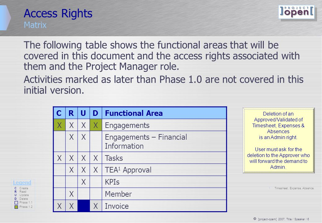 ]project-opem[ 2007, Title / Speaker / 6 Access Rights Matrix The following table shows the functional areas that will be covered in this document and the access rights associated with them and the Project Manager role.