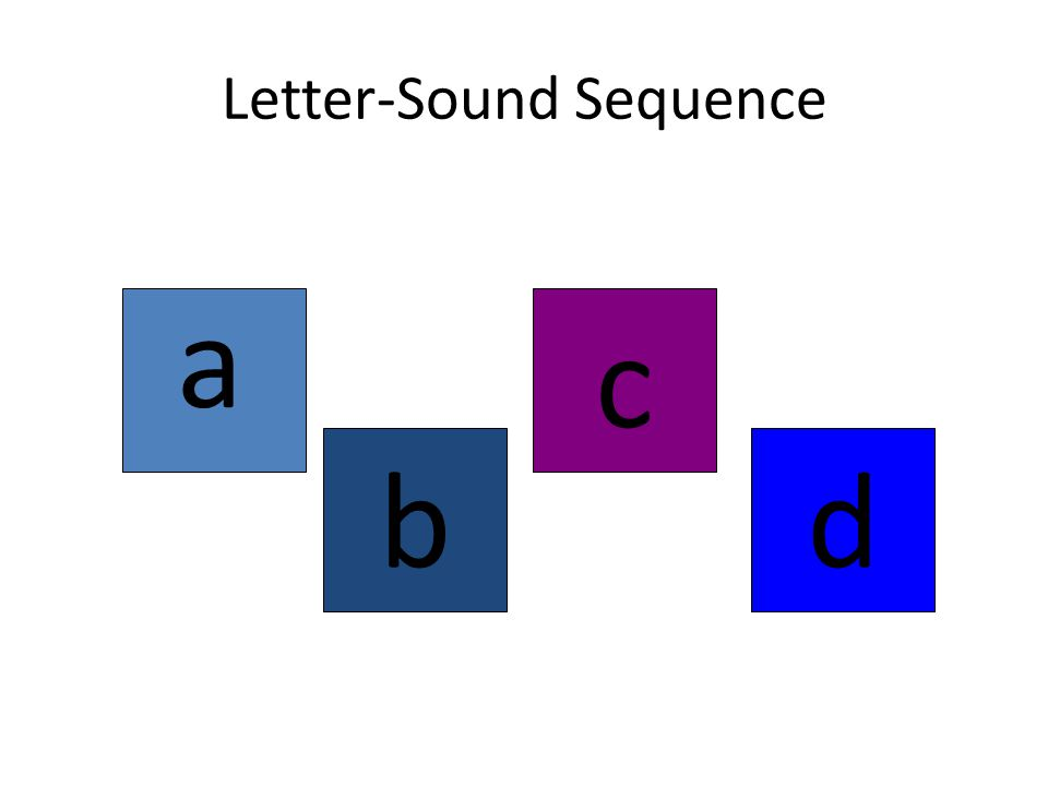 Letter-Sound Sequence a b c d