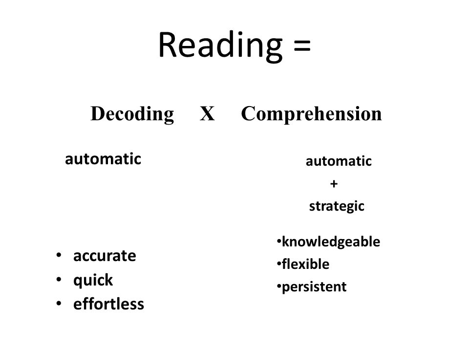 Reading = automatic accurate quick effortless automatic + strategic knowledgeable flexible persistent Decoding X Comprehension