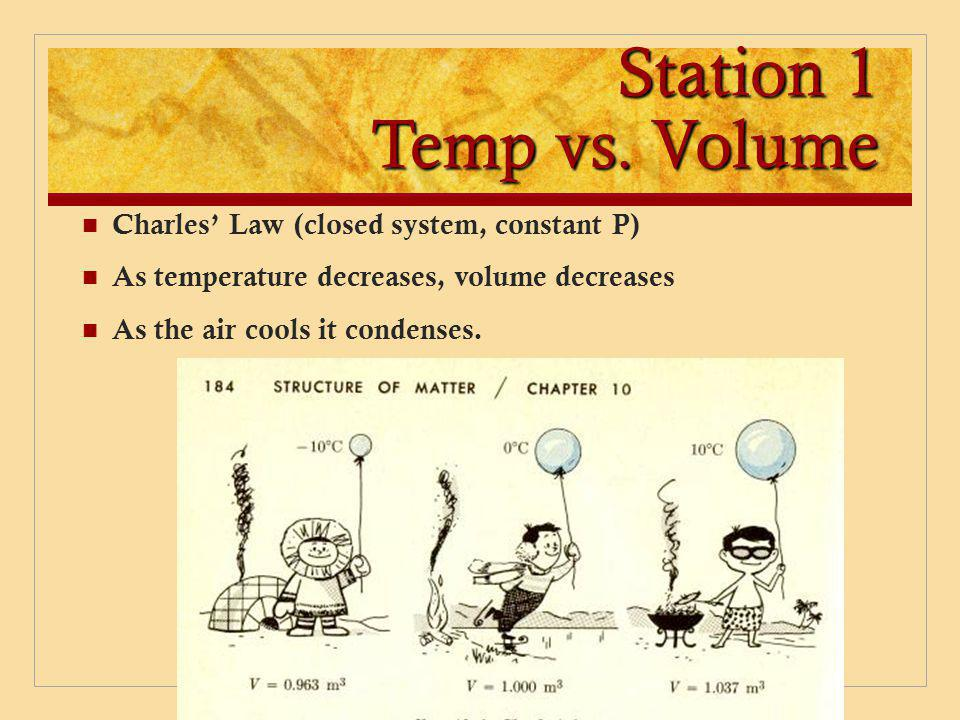 Station 1 Temp vs. Volume Charles' Law (closed system, constant P) As temperature decreases, volume decreases As the air cools it condenses.
