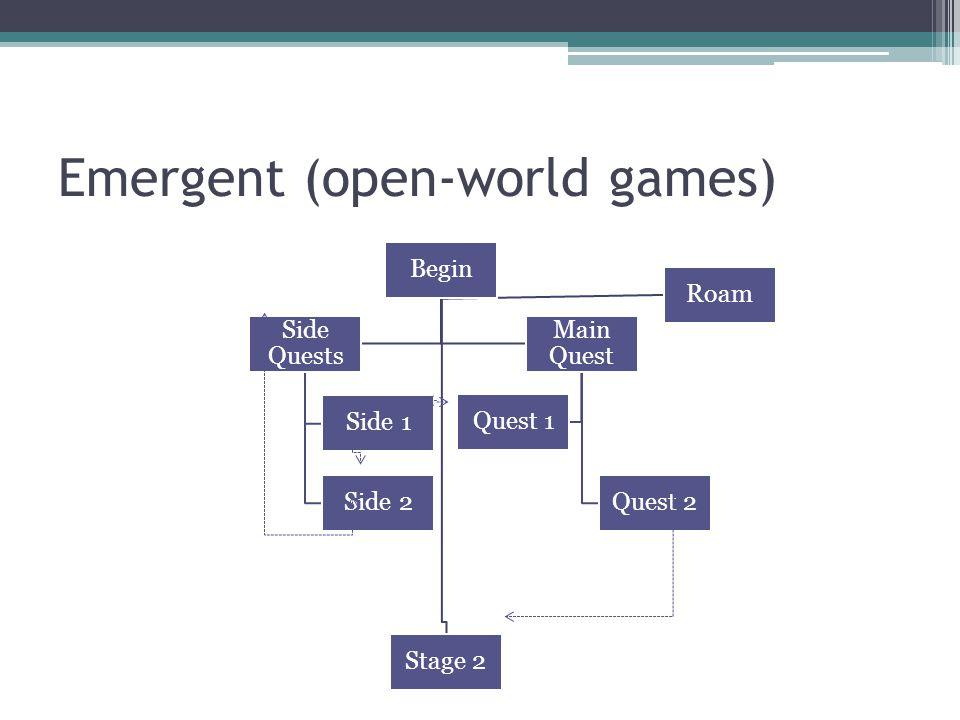 Emergent (open-world games) Begin Stage 2 Side Quests Side 1 Side 2 Main Quest Quest 2 Quest 1 Roam