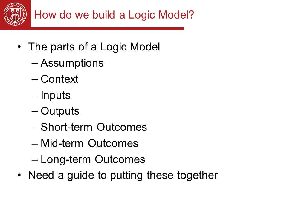 How do we build a Logic Model.