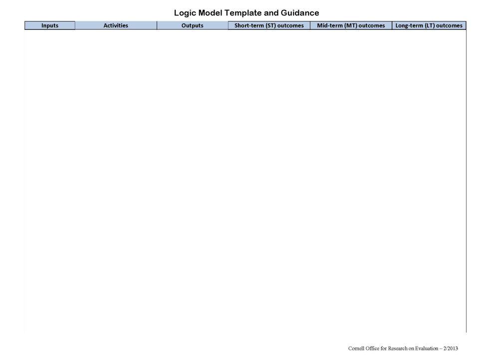 CORE's Logic Model Template