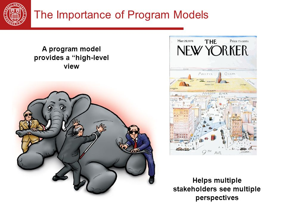 The Importance of Program Models A program model provides a high-level view Helps multiple stakeholders see multiple perspectives