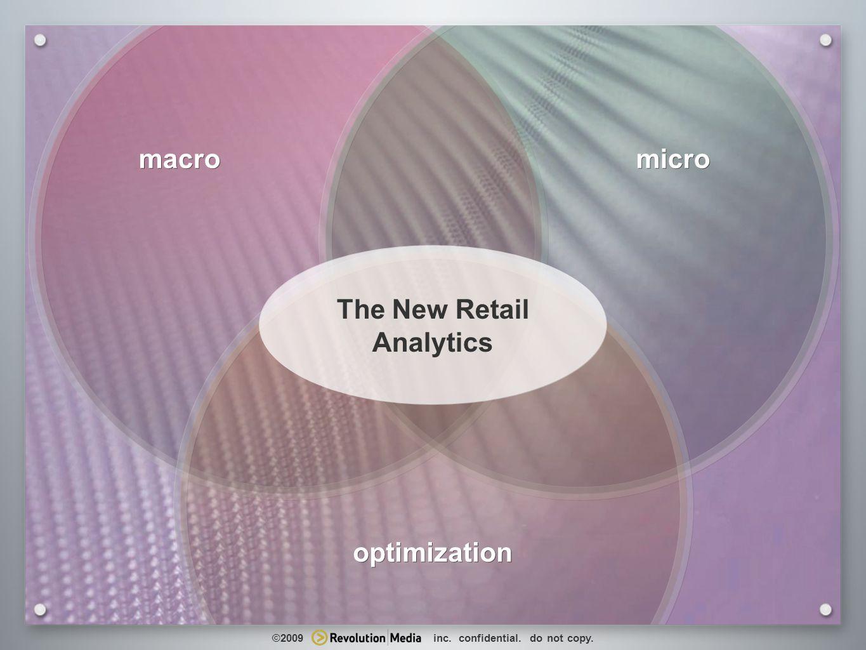 18 www.revolutionmediainc.com macro micro optimization The New Retail Analytics ©2009 inc.