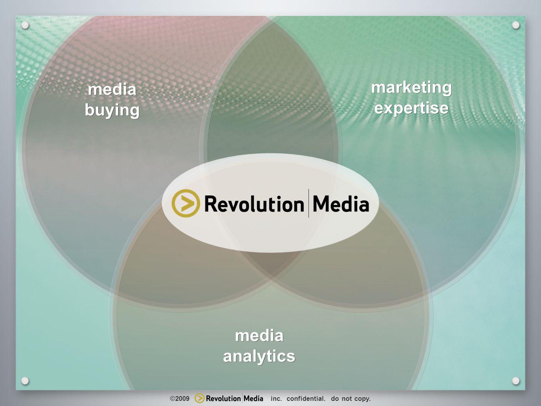4 www.revolutionmediainc.com media buying media buying marketing expertise marketing expertise media analytics media analytics ©2009 inc.