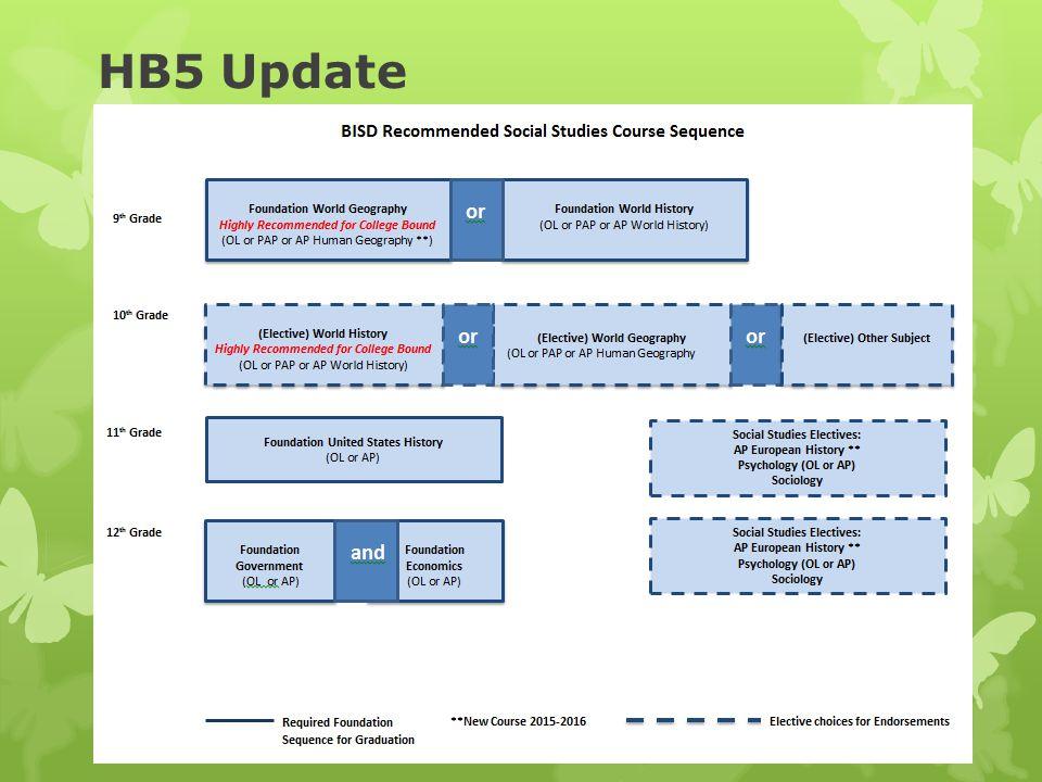 HB5 Update