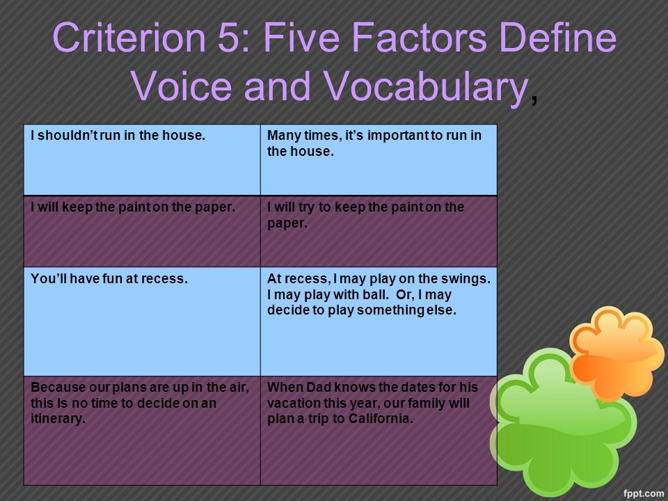 Criterion 5: Five Factors Define Voice and Vocabulary, I shouldn't run in the house.Many times, it's important to run in the house.