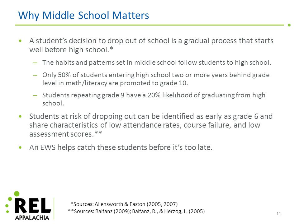 Why Middle School Matters A student's decision to drop out of school is a gradual process that starts well before high school.* – The habits and patterns set in middle school follow students to high school.