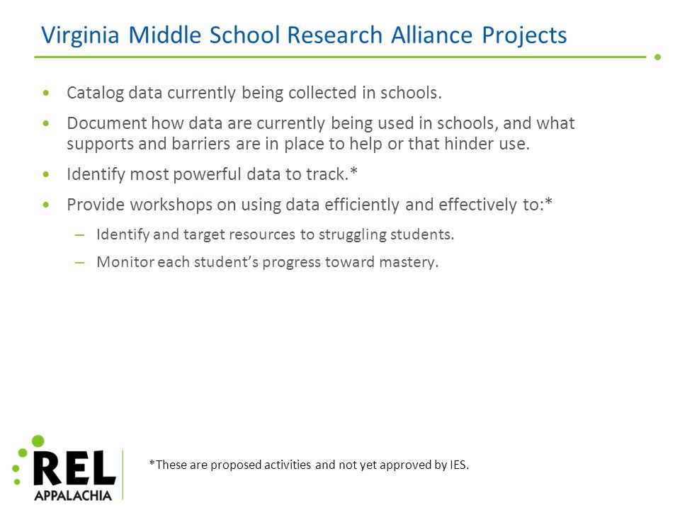 Virginia Middle School Research Alliance Projects Catalog data currently being collected in schools.