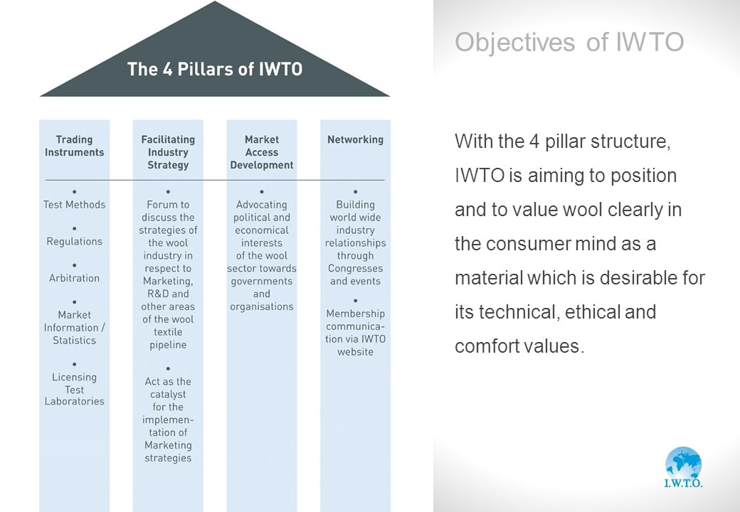 Slide 4 With the 4 pillar structure, IWTO is aiming to position and to value wool clearly in the consumer mind as a material which is desirable for it