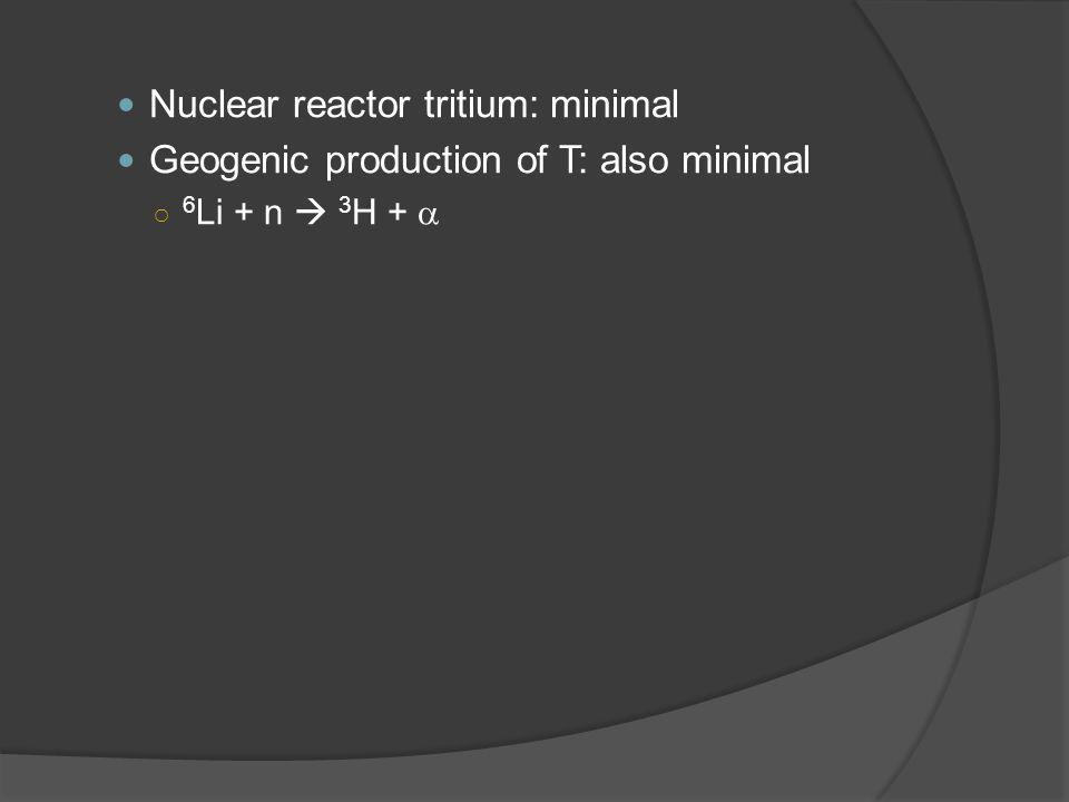 Nuclear reactor tritium: minimal Geogenic production of T: also minimal ○ 6 Li + n  3 H + 