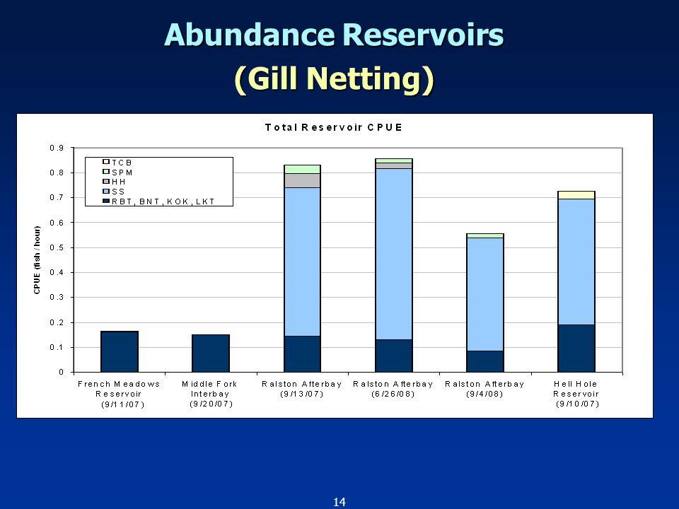 14 Abundance Reservoirs (Gill Netting)
