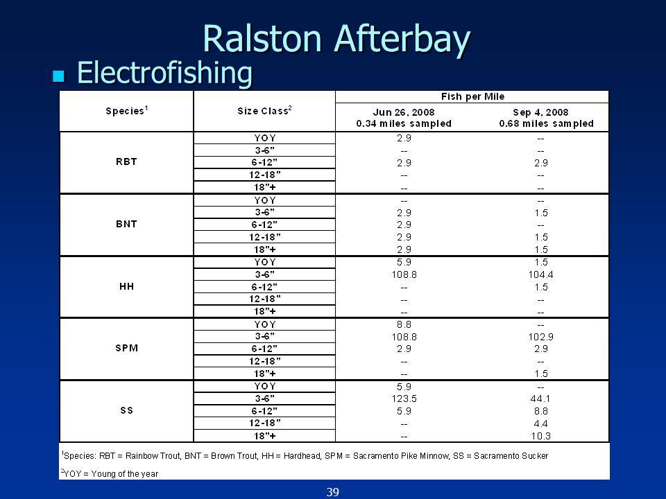 39 Ralston Afterbay Electrofishing Electrofishing