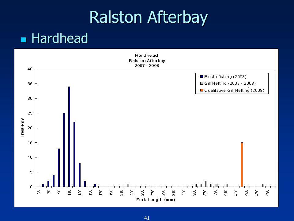 41 Ralston Afterbay Hardhead Hardhead